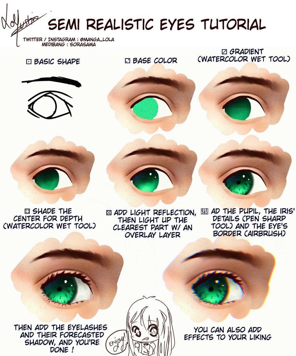 Illustration Popular Medibang Anime Eye Drawing Digital Painting Tutorials Coloring Tutorial