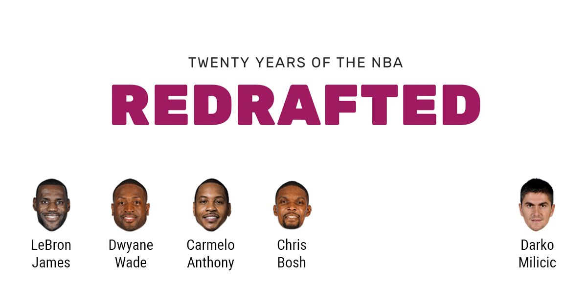 Twenty years of the NBA redrafted Nba draft picks, Nba