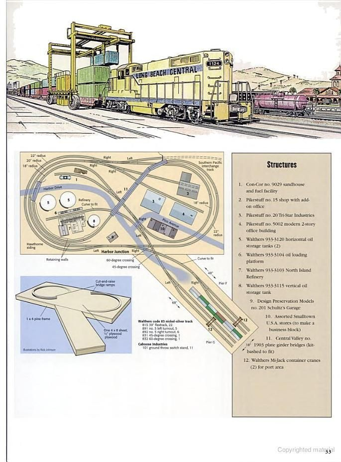 Image result for ho train table plans model railroad for Railroad depot plans