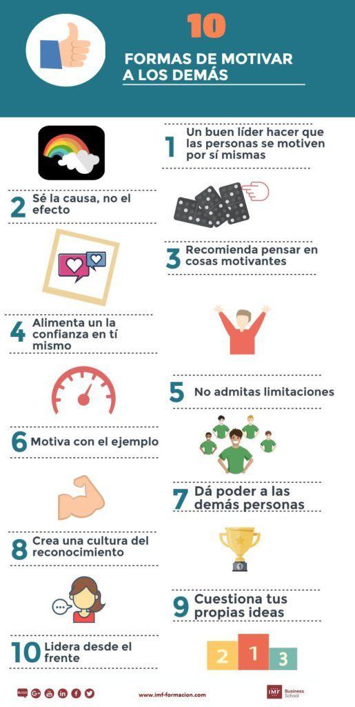 Hola: Una infografía con10 formas de motivar a los demás. Vía Un saludo