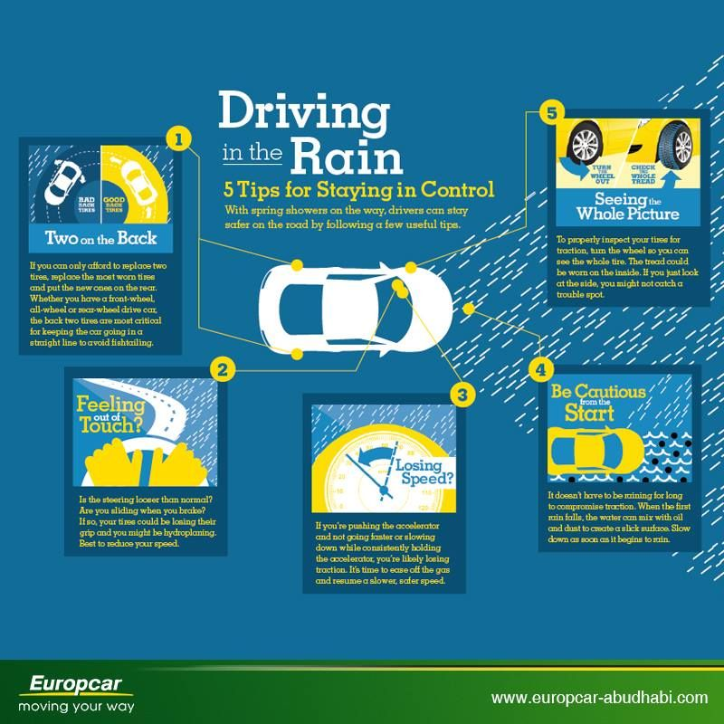 Driving in the Rain 5 tips for Staying in Control Safety