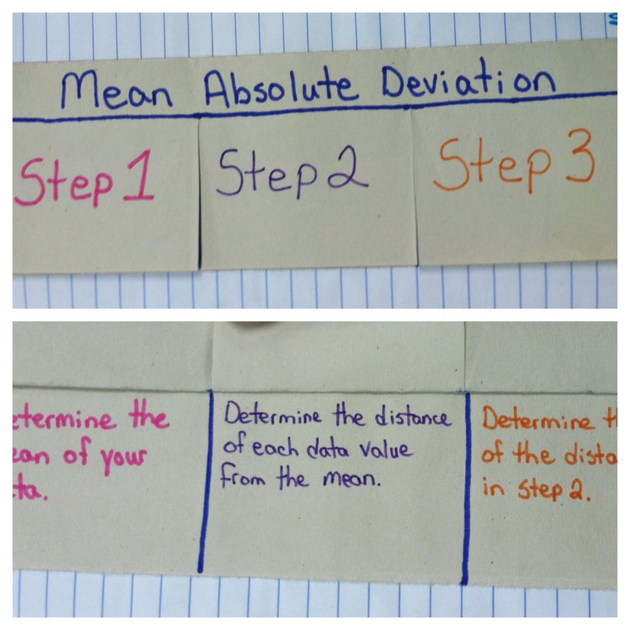 Mean Absolute Deviation Foldable