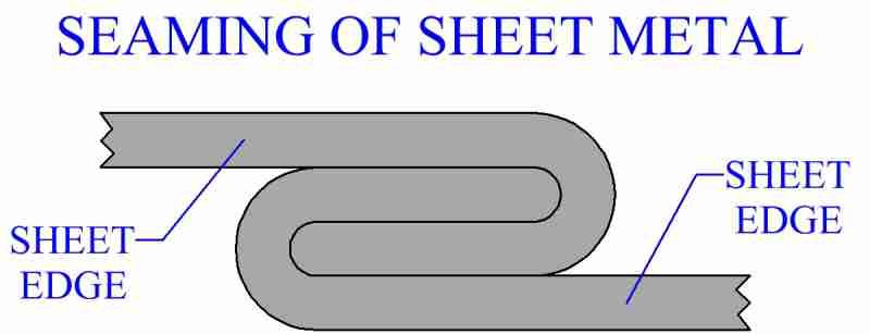 Seaming Of Sheet Metal Sheet Metal Metal Bending Sheet