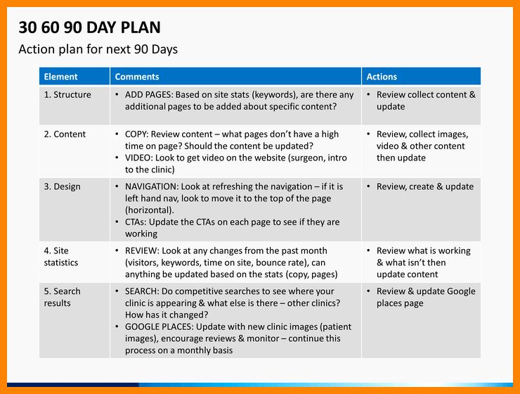 90 Day Business Plan Template Elegant 17 30 60 90 Day