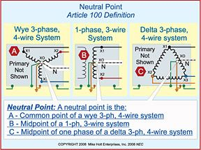 Switch wiring diagram 480 volt 3 phase motor wiring diagram 240v 1 phase wiring diagram 1 phase transformer wiring diagrams rh parsplus co asfbconference2016 Gallery