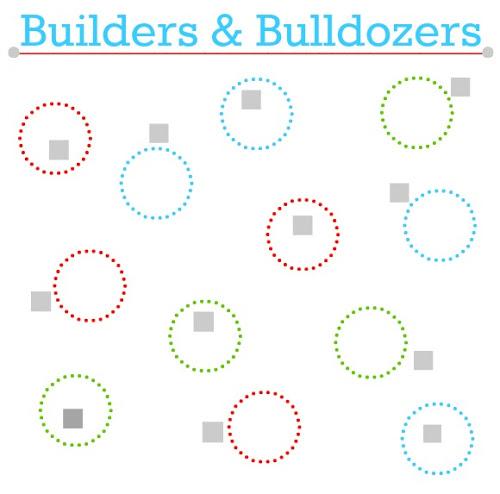 Blissful Roots Builders Bulldozers Preschool Games Outdoor Games For Kids Hula Hoop Games