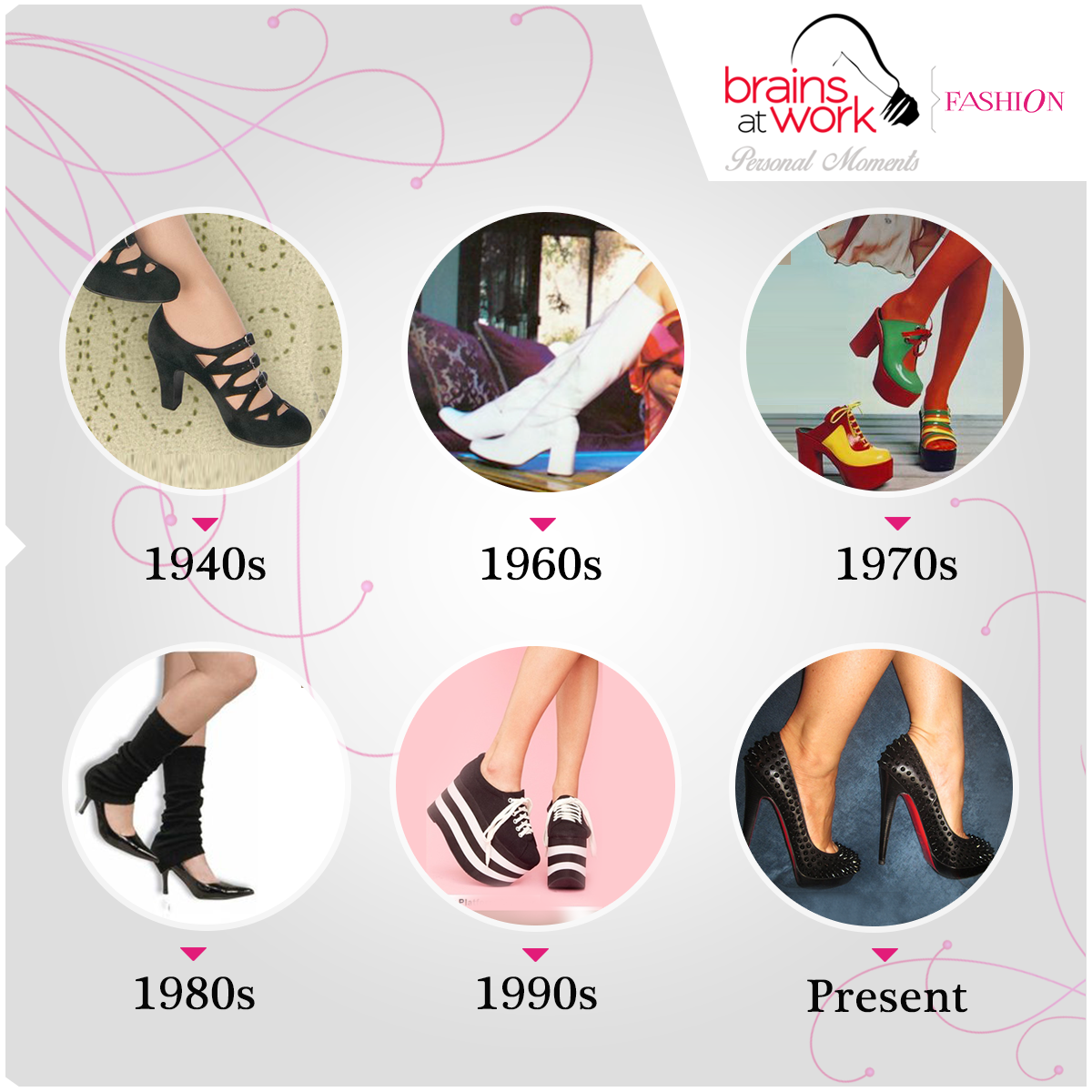 Women's shoes through the decades. #ThrowbackFashion #brainsatwork #Fashion #FashionDubai
