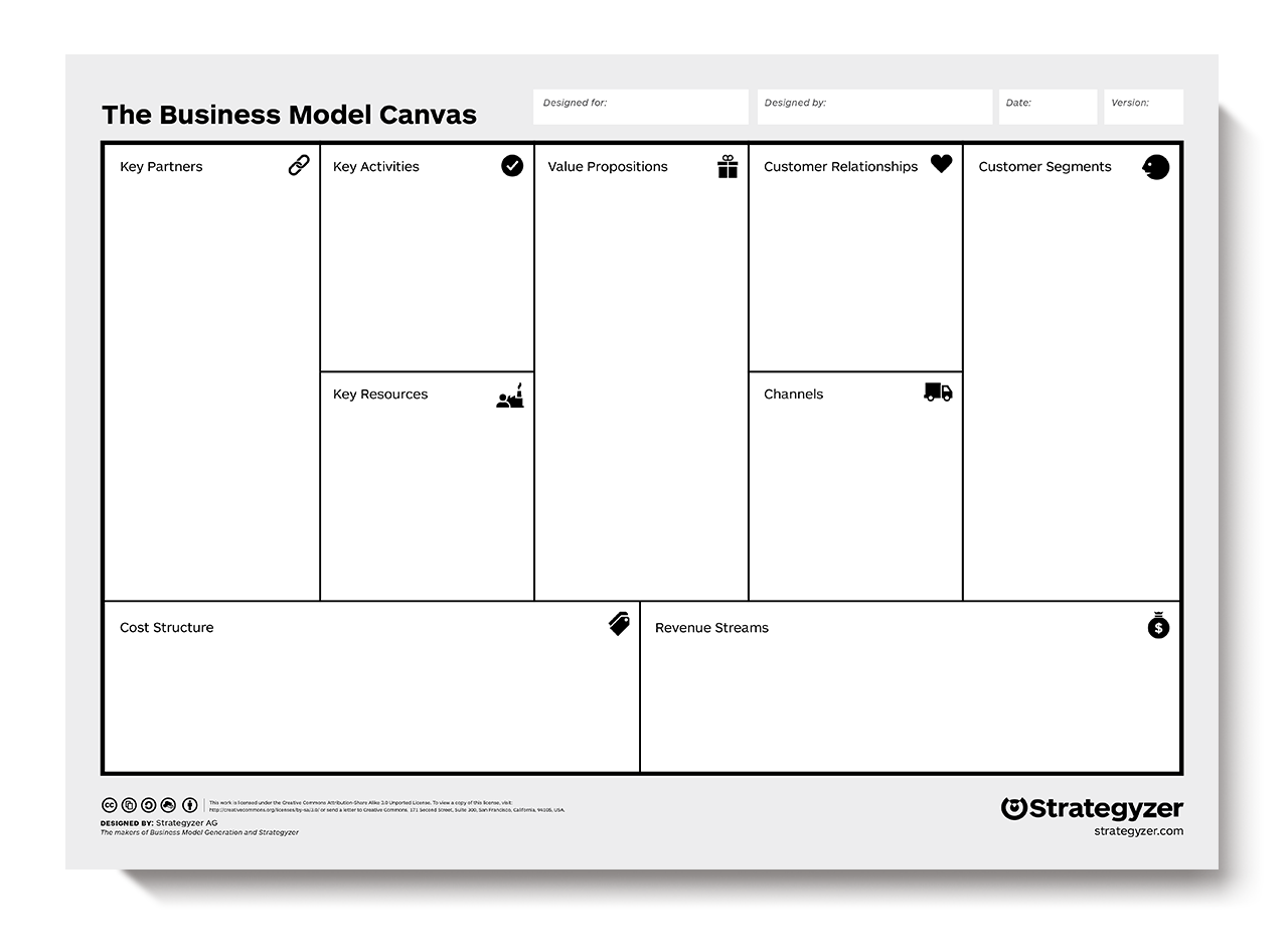 Trajectmethodiek The Business Model Canvas Is A Strategic