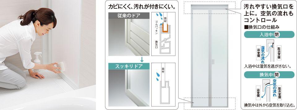 機能と特長 お風呂 バス ユニットバス Totoの浴室 バスルーム サザナ 2020 引き戸 脱衣室 収納 浴室ドア