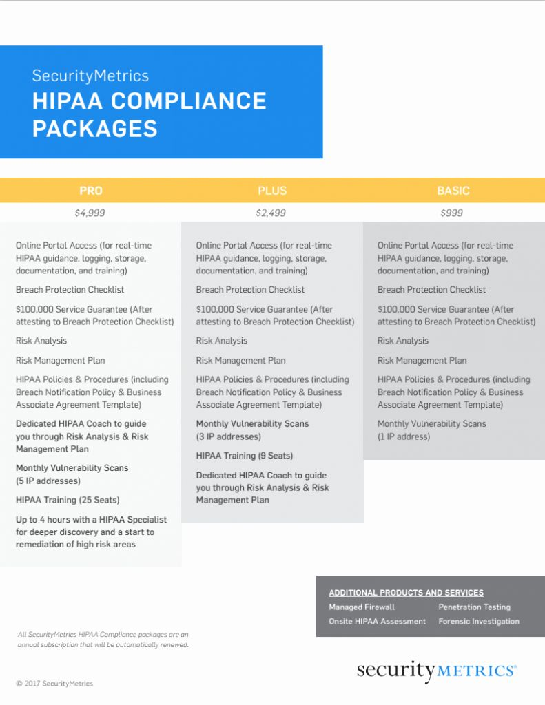 Hipaa Security Risk Assessment Template Awesome Hipaa Policies And