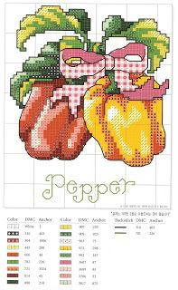 bell peppers  Vegetable cross stitch pattern icon with DMC labeling