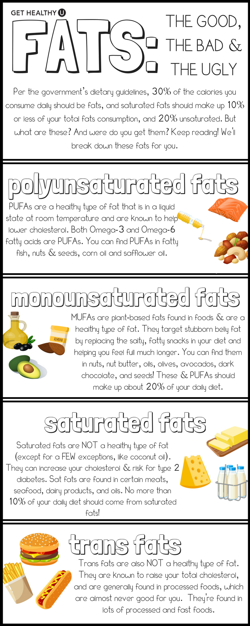 Polyunsaturated Fat Good Or Bad