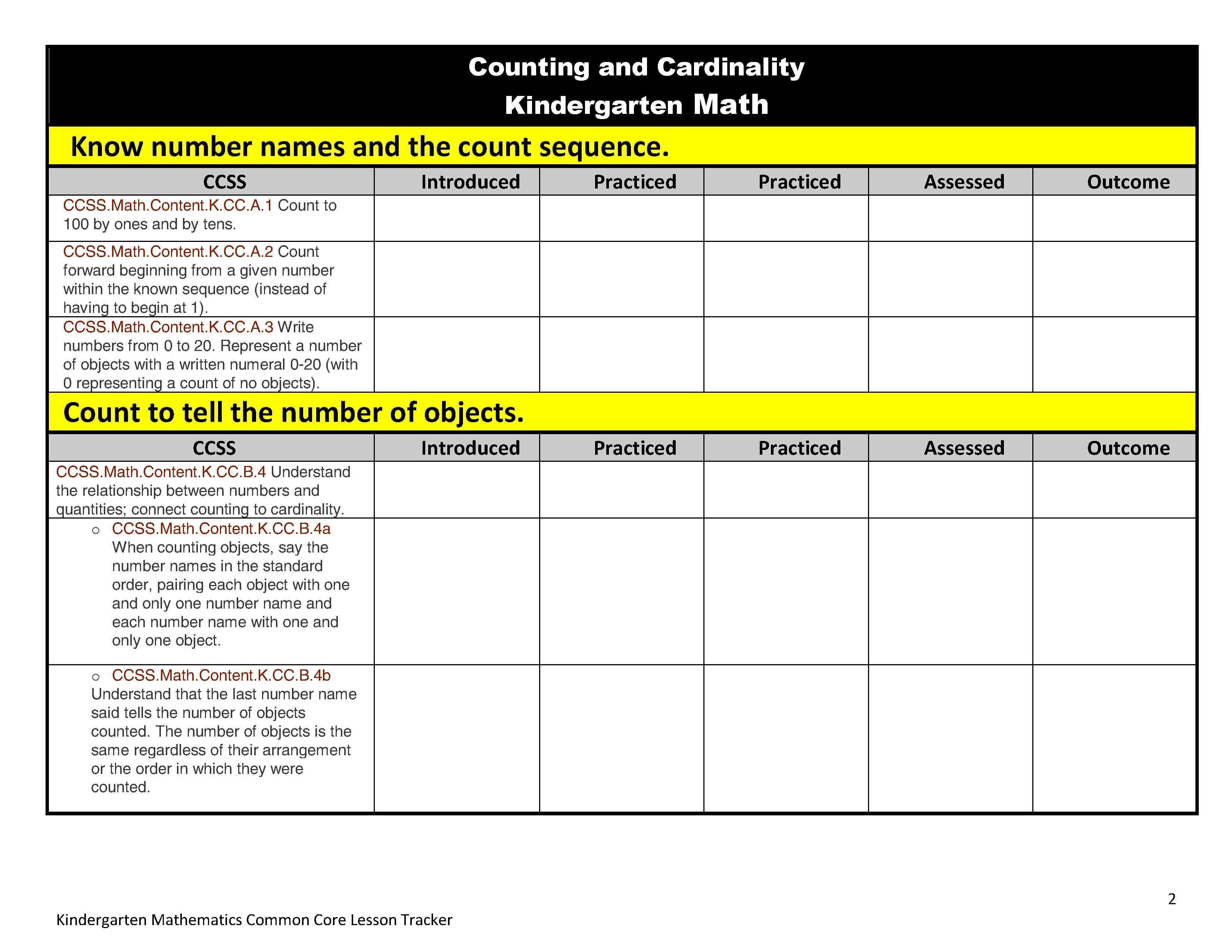 Common core lesson plan organizers for math and ela scholastic common core lesson plan organizers for math and ela scholastic falaconquin