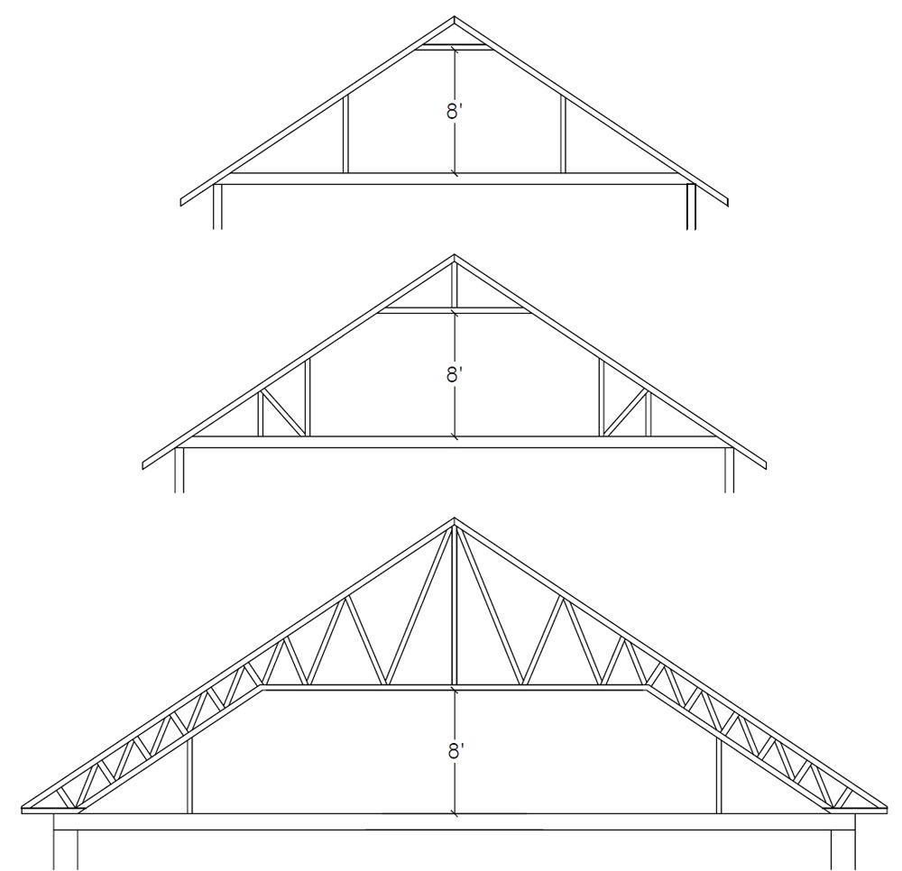 100 Prefabricated Roof Trusses Roof Trusses Ibuild