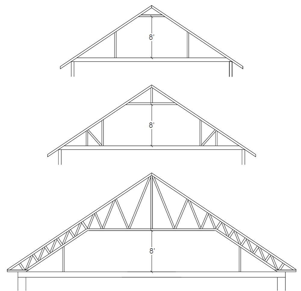 Loft Or Attic Trusses Natural Building Blog Attic Truss Roof Truss Design Roof Trusses