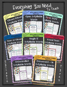 Syllable Types Units 1-8 Bundle Plus Editable Templates | Syllable ...