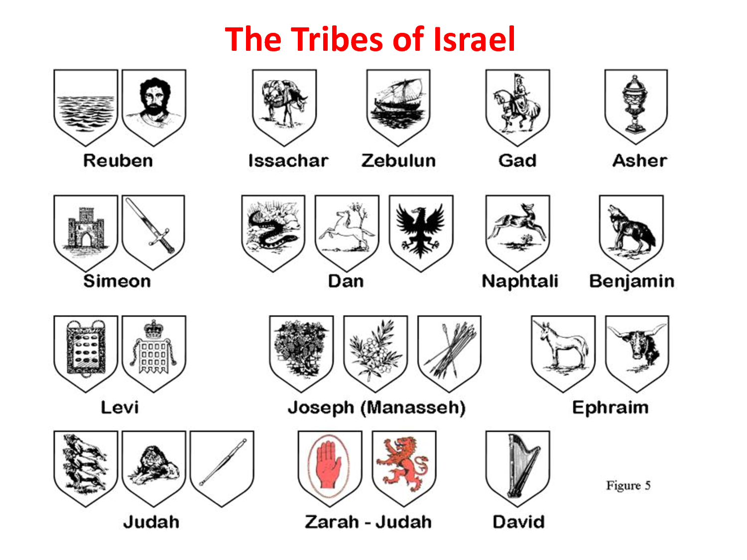 History Of The 12 Tribes Of Israel Symbol Stock Image Black