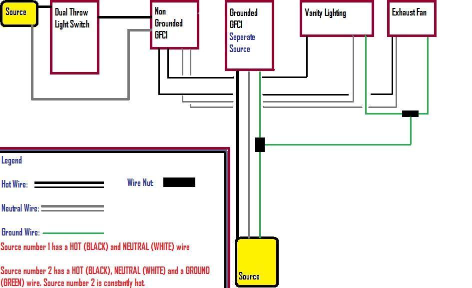 21 Fantastic Bathroom Lighting Wiring Diagram Eyagci Com