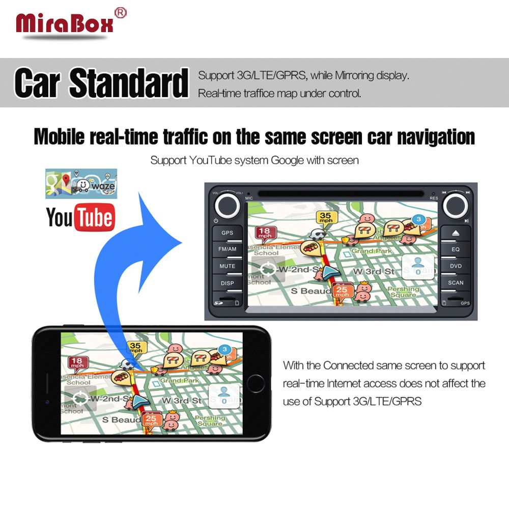 For iOS10/9 Android Car WiFi Display Mirror Box for Car