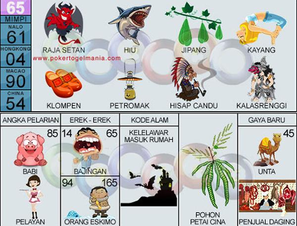 หน้าหลัก - pokertogelmania.com   Buku, Mimpi, Gambar
