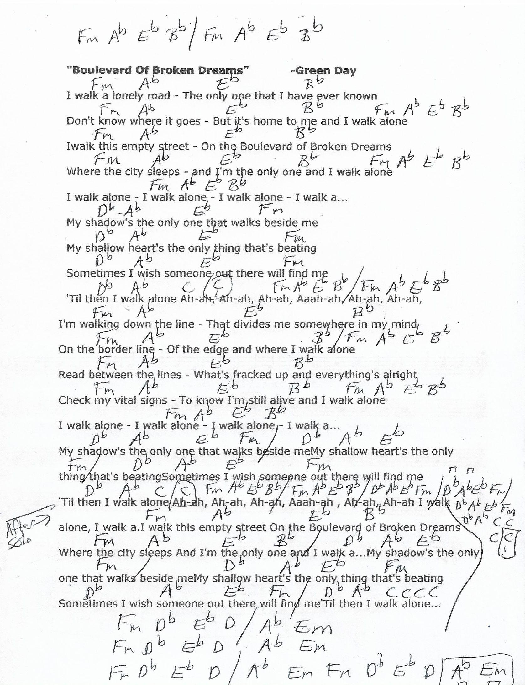 Boulevard Of Broken Dreams Green Day Guitar Chord Chart In Fm Real Key Guitar Chord Chart Green Day Lead Sheet