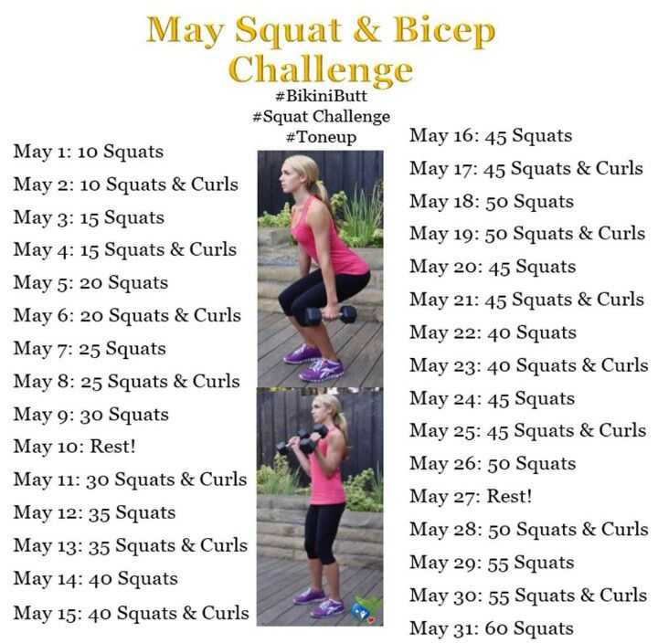 May Fitness Photo Challenge Runwithjulie Com Message Me For More Deets Fitness Photos Photo Challenge Post Workout Food