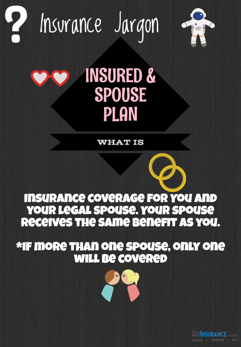 Insured & Spouse Plan How to plan, Best insurance, Insurance