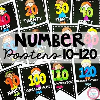 Number Posters (10-120) They are full sized posters that look great on the wall…