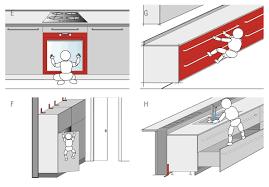 Risultati immagini per progetto cucina in muratura 3d | cucine ...