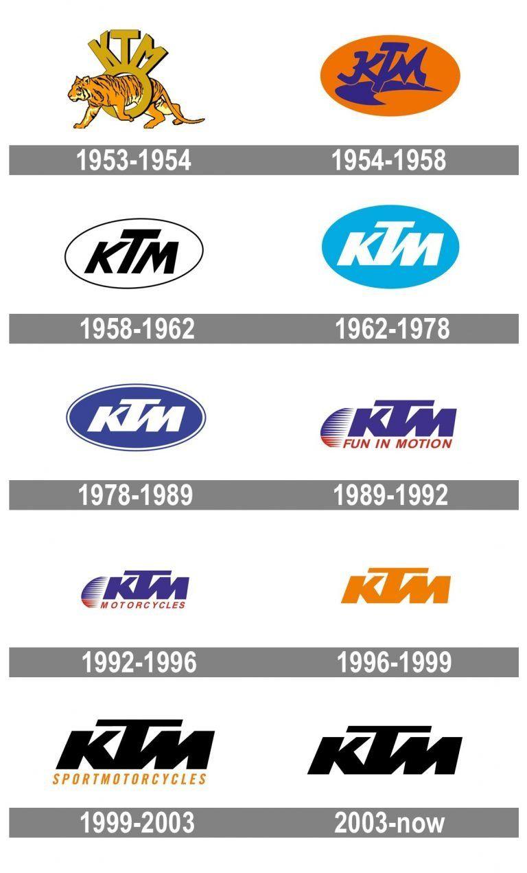 Ktm Logo Evolution History And Meaning Ktm Logo Evolution Evolution Get portrait ktm logo hd wallpaper png