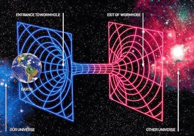 tunnel-spazio-temporale.