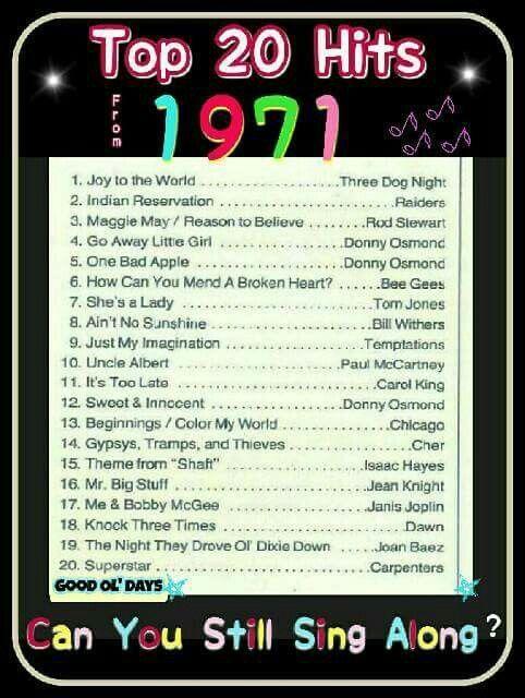 OMG, 8,9,15! in 2020 | Music charts, Music hits, Memories