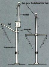Single Mast Nautical Flagpoles With Tapered Yardarm Flag Store Nautical Flag Pole