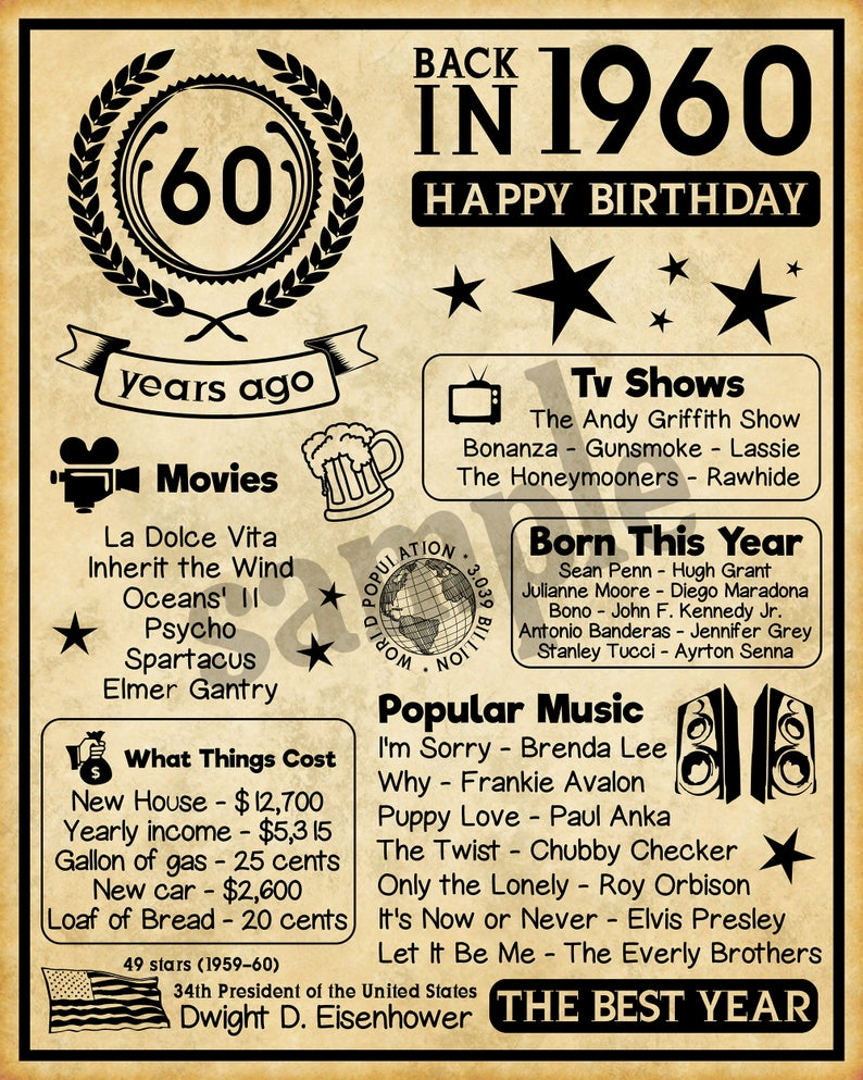 60th Birthday Poster 1960 Birthday Poster 60 Years Old 1960