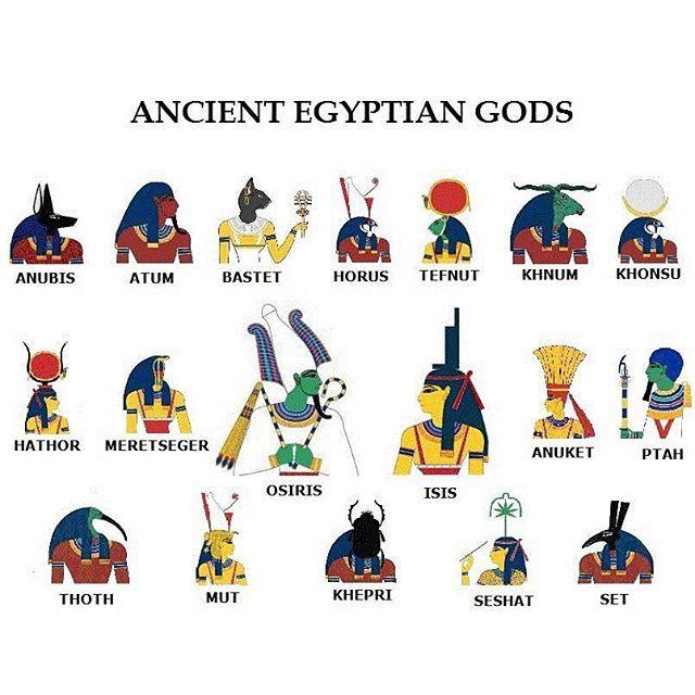 Ancient Egyptian Gods Symbols Semiotics Linguistics Arcana