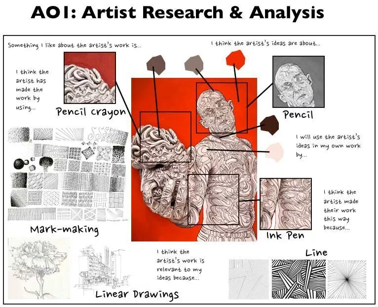 research critical analysis A critical analysis (sometimes called a critique, critical summary, or book review) is a systematic analysis of an idea, text, or piece of.