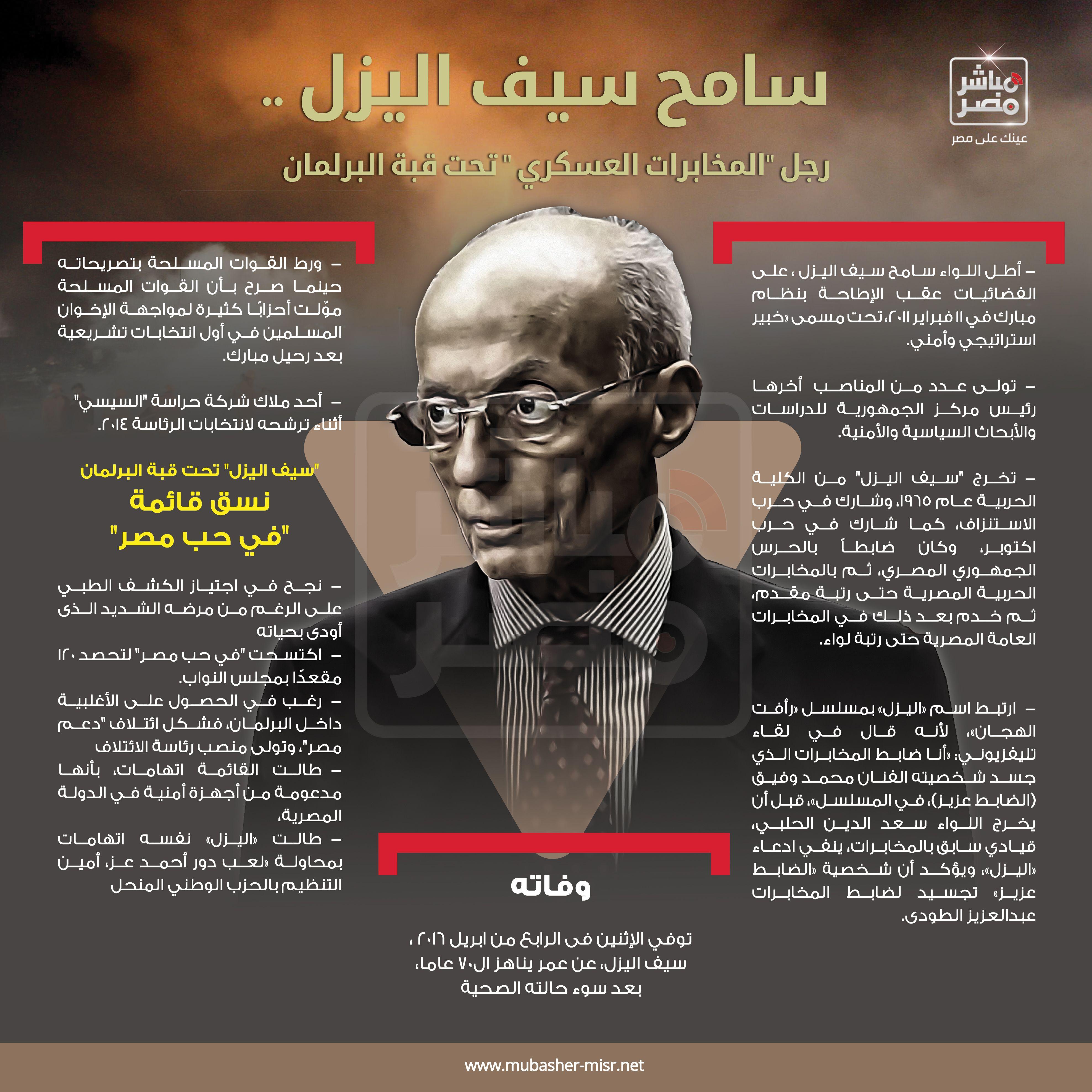 Pin By شبكة مباشر مصر On إنفوجراف مباشر مصر Poster Movies