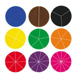 Fraction Circle...Great for teaching apertures!