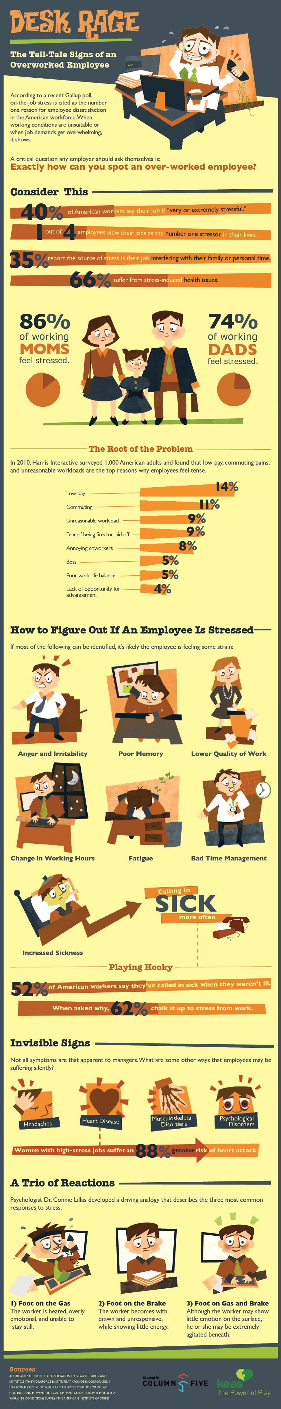 Are your employees overworked?  This #infographic shows you the signs to watch for!