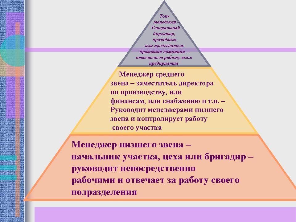 Учебник по истории древнего мира 5 класс сизова е.в кузнецов а.а crfxfnm данилов д.д