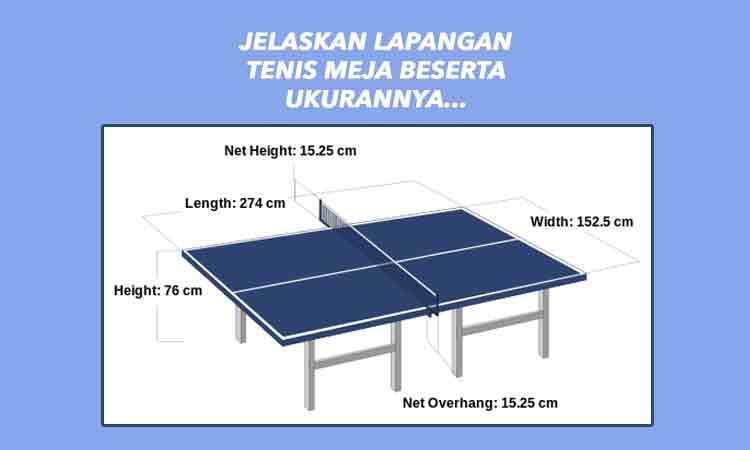 Jelaskan Lapangan Tenis Meja Beserta Ukurannya Penulis Cilik Tenis Meja Pengukur