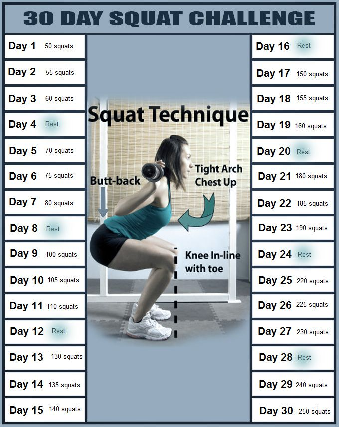 Pin by ciao ♥ bella on WORK IT | Health, fitness tips
