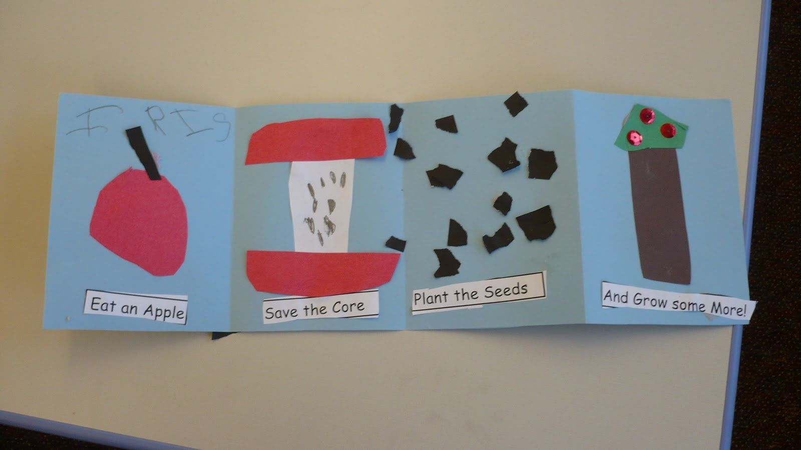Apple Art Projects For Kindergarten