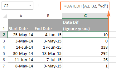 Excel Datedif Formula To Count Days Between Two Dates Ignoring Years Excel Microsoft Excel Formulas Excel Formula