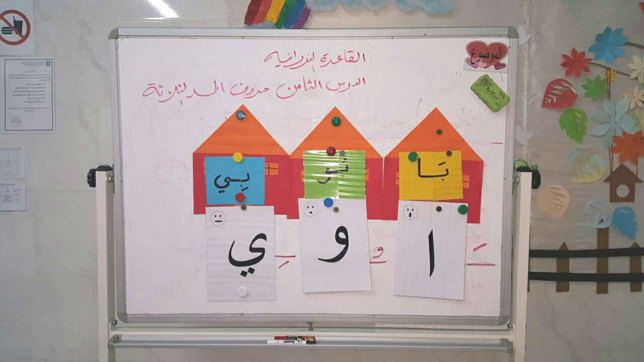 درس حروف المد الثلاثة Learning Arabic Learn Arabic Language Arabic Lessons