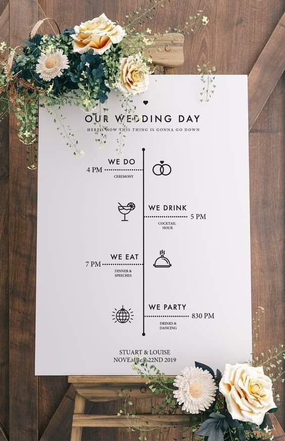 Maybe A Good Timeline In 2020 Wedding Program Sign Printable Wedding Sign Wedding Timeline Template