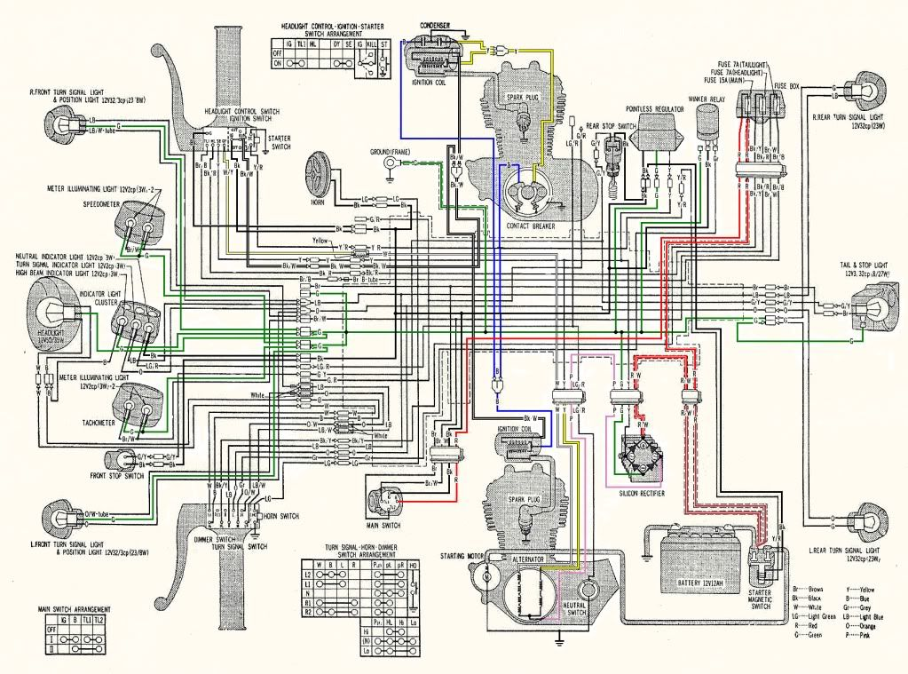 1975 Honda Cb360 Wiring Diagram Auto Electrical \u2022 Simple: Honda Cb360 Wiring Diagram At Anocheocurrio.co