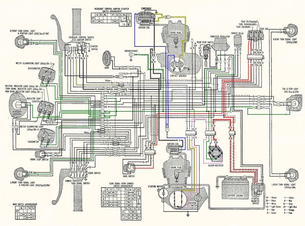 Cb360 Wiring Diagram 1972 Honda Cb450 Manual Pdf • Cairearts.com