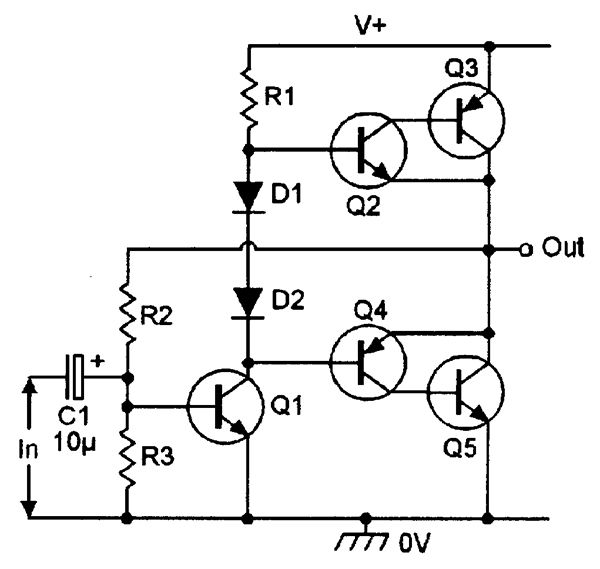 amplifier with complementary output stages