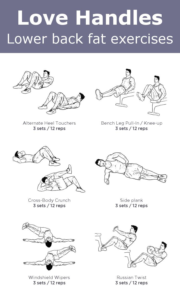 Pin on Workout for men